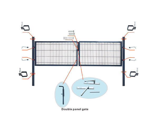 Double panel gate